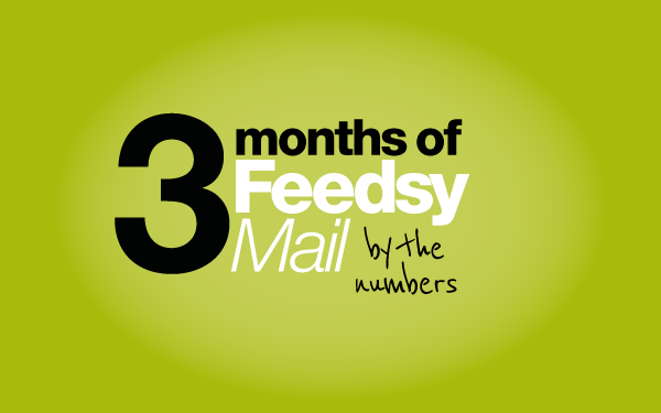 FeedsyMail-Trial-infographic-Title