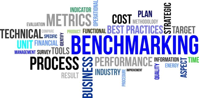 Benchmark your marketing and client communications here …