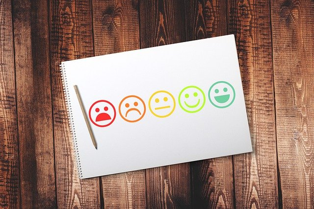 Feedsy NPS and Google Review Smiley faces